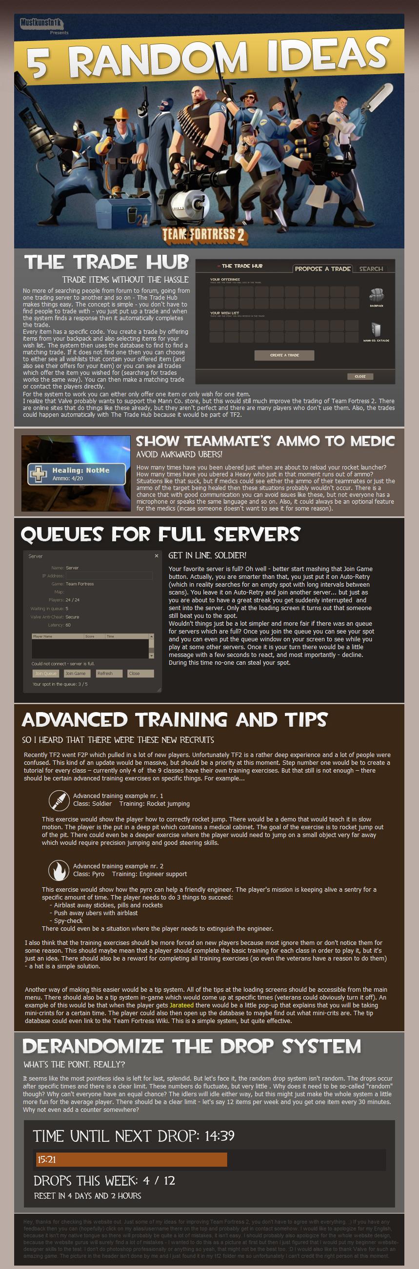 5 random update ideas for TF2 by Mustkunstn1k