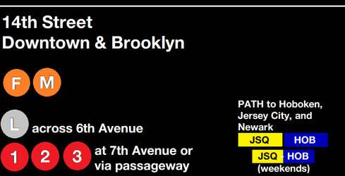 14th Street Station Sign by SubwayArtist47