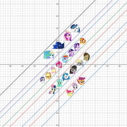 Graph Full of Ponies by SubwayArtist47