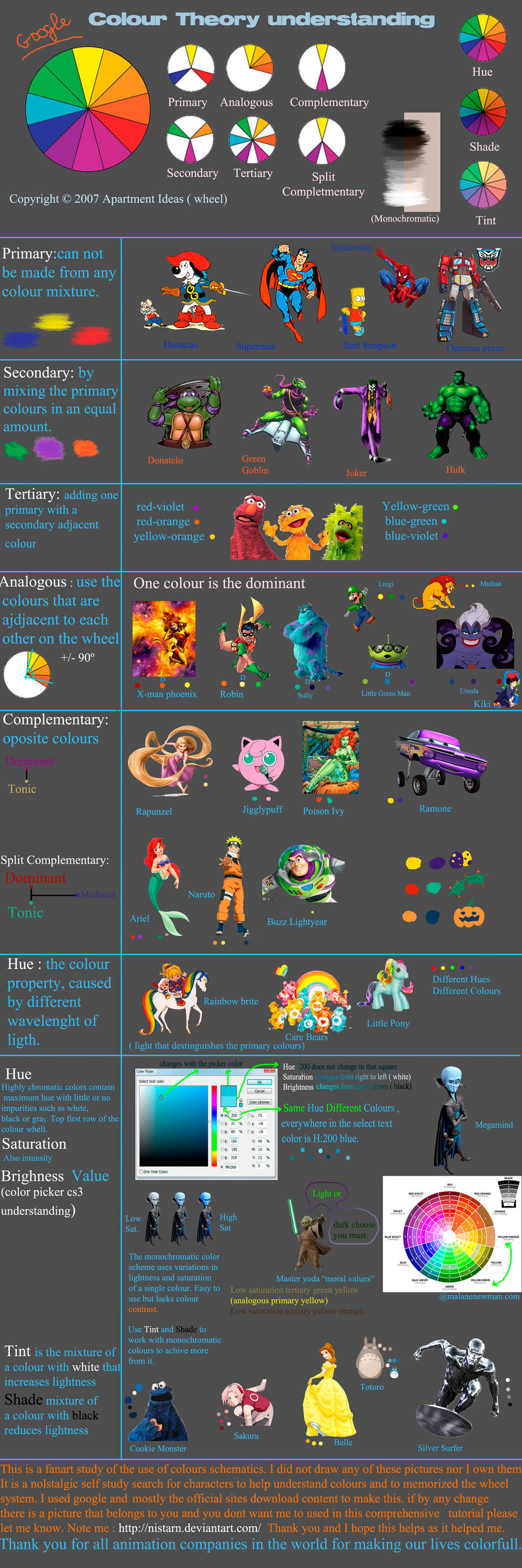 Character Design Colour Theory : Characters color theory by vanessabettencourt on deviantart