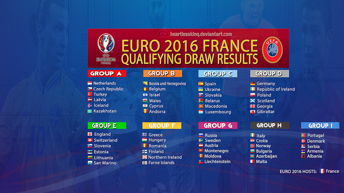 europe qualifiers