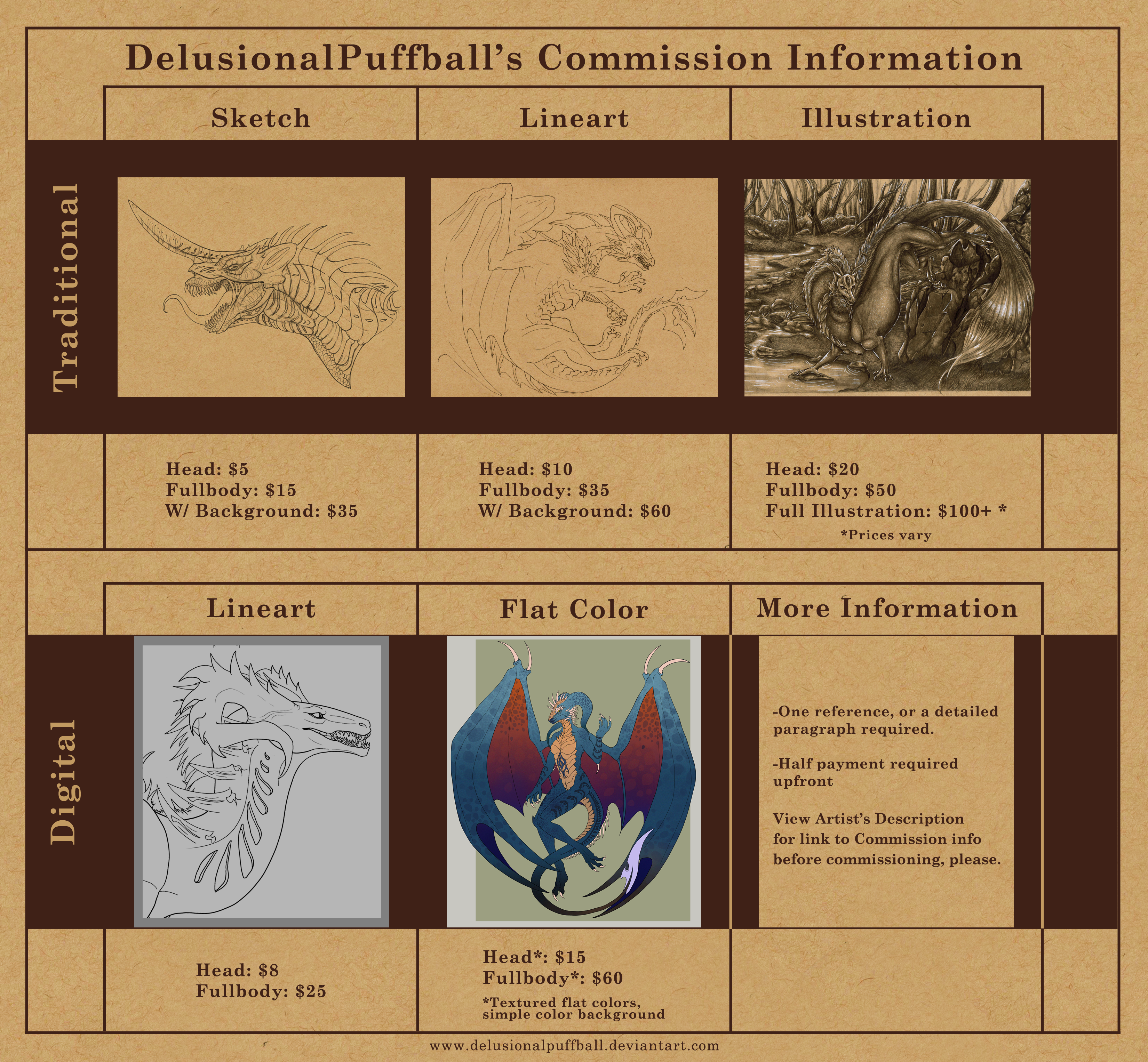 2015 Commission Guide by DelusionalPuffball