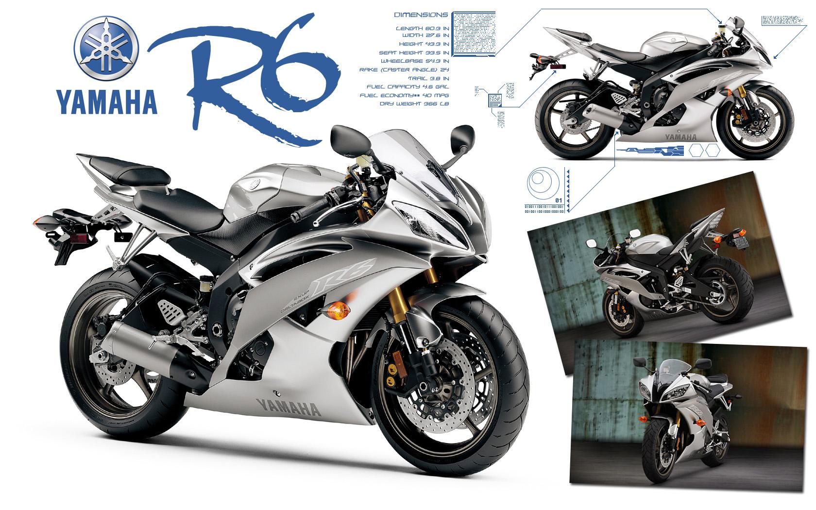 Yamaha R6 Wallpaper By Uneqstylez On DeviantArt