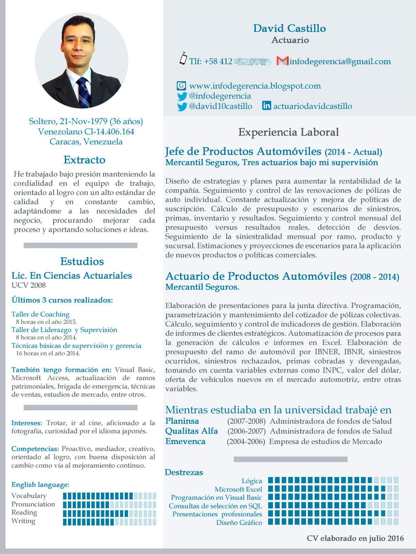 Asombroso Ejemplo De Currículum Actuarial Elaboración - Colección De ...