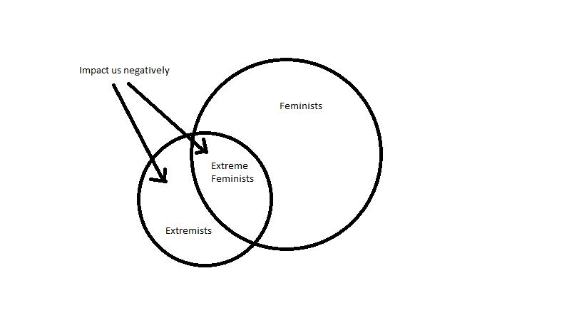 Feministcircle by EchoTseng