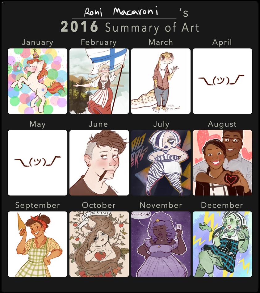 2016 Art Summary by butt-prince-ike
