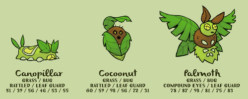 Canopillar, Cocoonut, Palmoth by BummerForShort