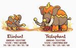 Elinfant Teslaphant