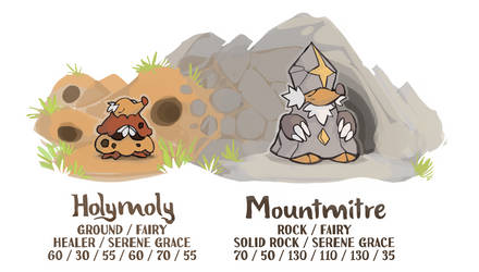 Holymoly Mountmitre