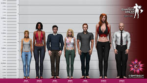 Giantess Dream 2 Height Chart - After