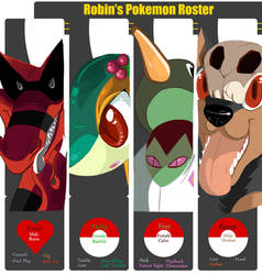 Pokemon Roster: Robin's Team by PumpkinSoup