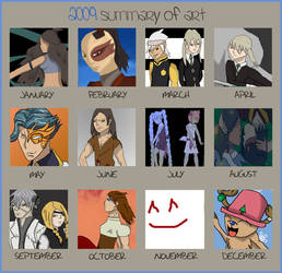 A year in review for 2009 by irishgal487
