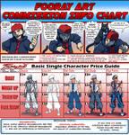Commission 2016 Chart