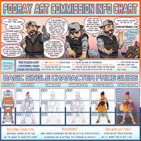 3 Commission slots Open by FooRay