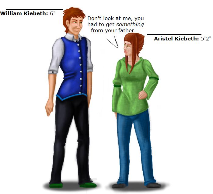Height Comparison - William and Aristel by LoorTheDarkElf