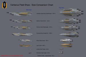 Cerberus Fleet Concept Starships Size Comparison by reis1989