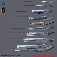 Mass Effect Concept Carriers - Alliance # Cerberus by reis1989