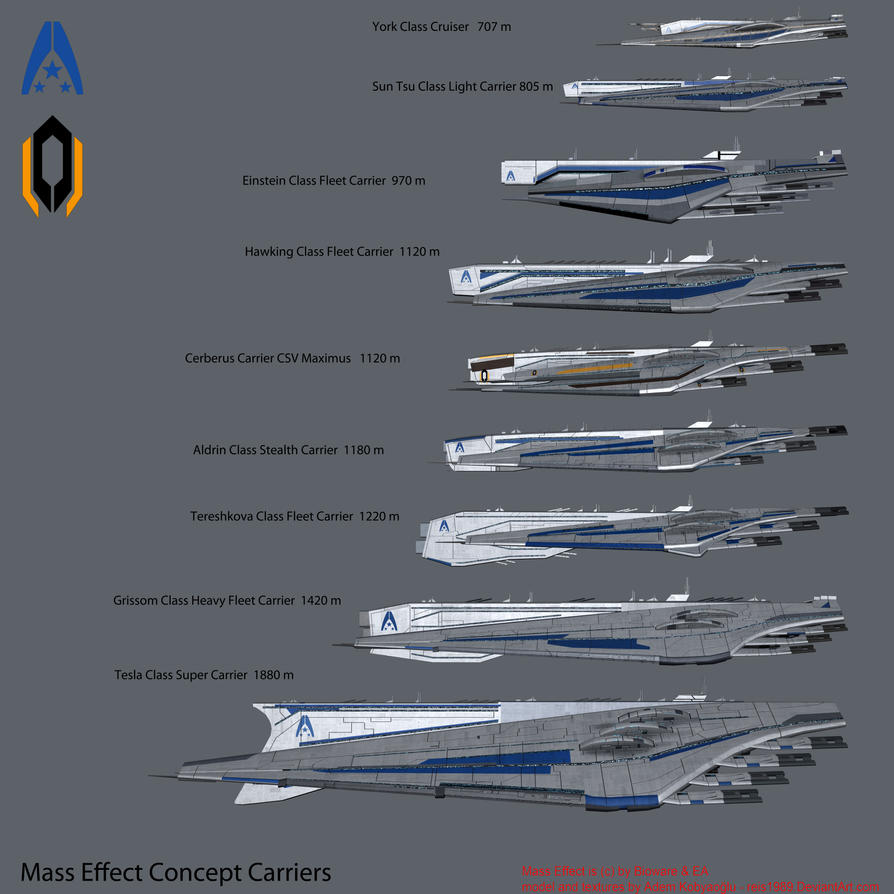 Mass Effect Turian Cruiser