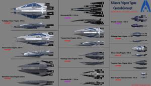 Systems Alliance Frigate Types Original vs Concept