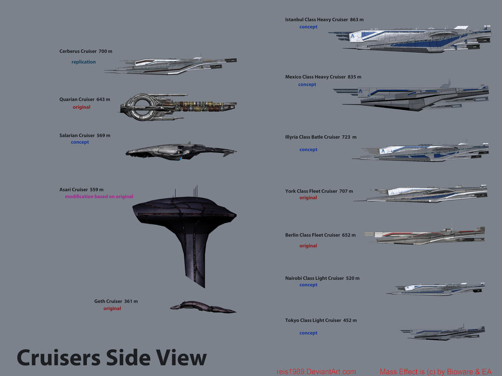 Mass Effect - Cruiser Type Starships Side View by reis1989