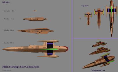 Nlian Starships Size Comparison