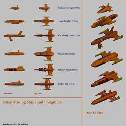 Nlian Mining Ships and Freighters Size Comparison