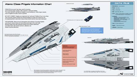Alliance Alamo Class Frigate Information Chart