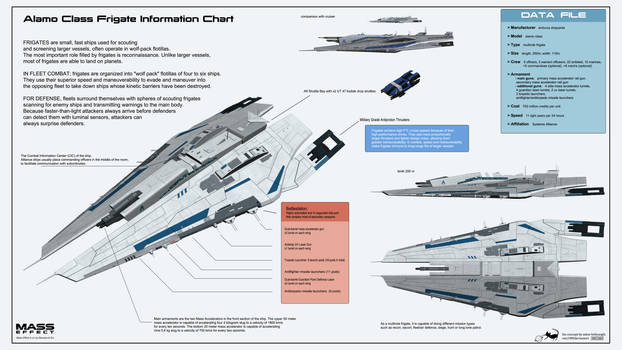 Alliance Alamo Class Frigate Information Chart by reis1989