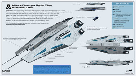 Alliance Ryder Class Destroyer by reis1989