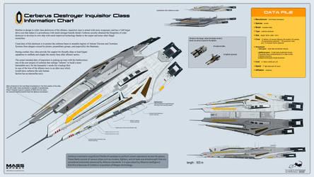 Cerberus Destroyer Inquisitor Class