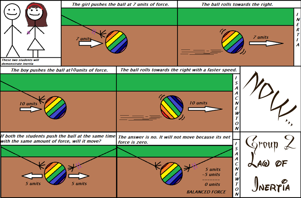 Law of Inertia. Comic strip. I think. by 1Ddirectionerforever on ...