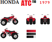 1979 Honda ATC 110 3wheeler Pixel Art by mcloven1