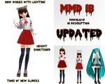 -DOWNLOAD- MMD IB UPDATED