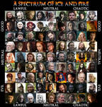 A Spectrum of Ice and Fire