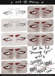 Drawing Eyes [Patreon+Gumroad] by Krovav