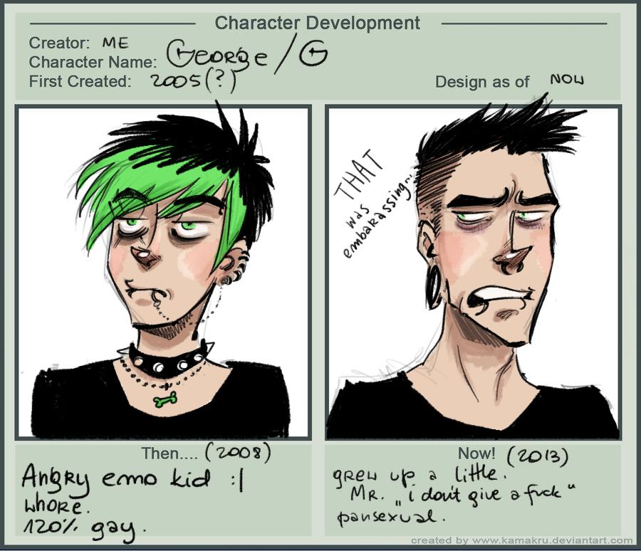 Character Development Meme by Fukari