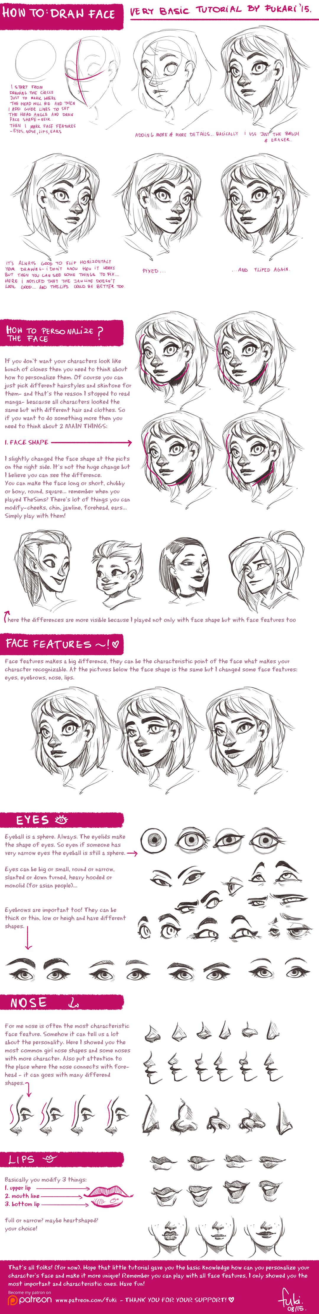 face tutorial by Fukari