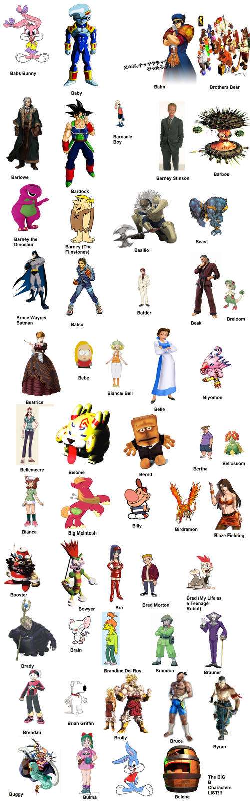 The Big B Characters List!!! by Austria-Gentleman