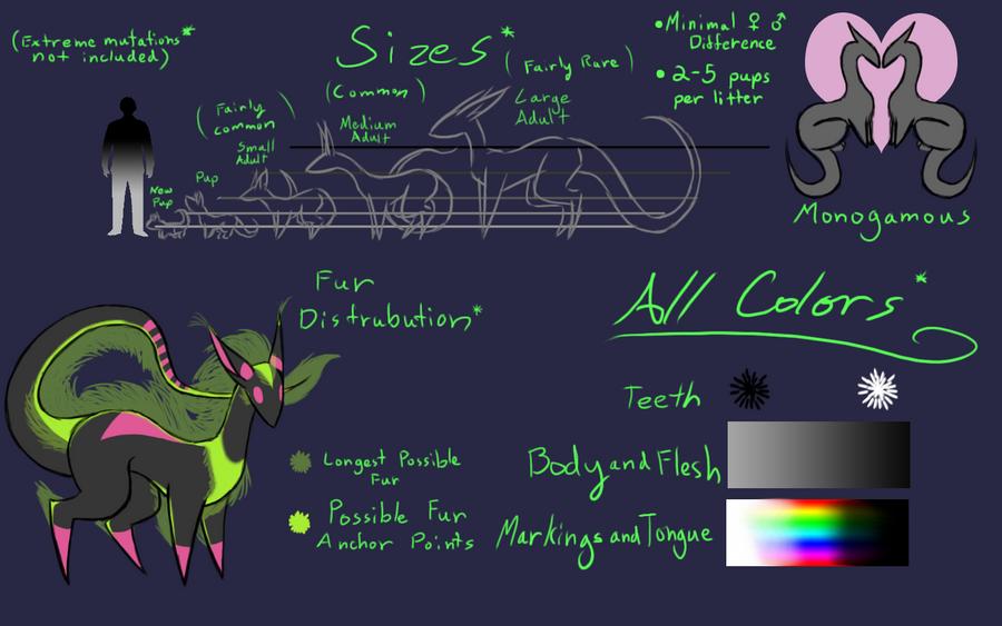 DRM: Colors-Fur-Size-Etc. by ChameleonSushi580