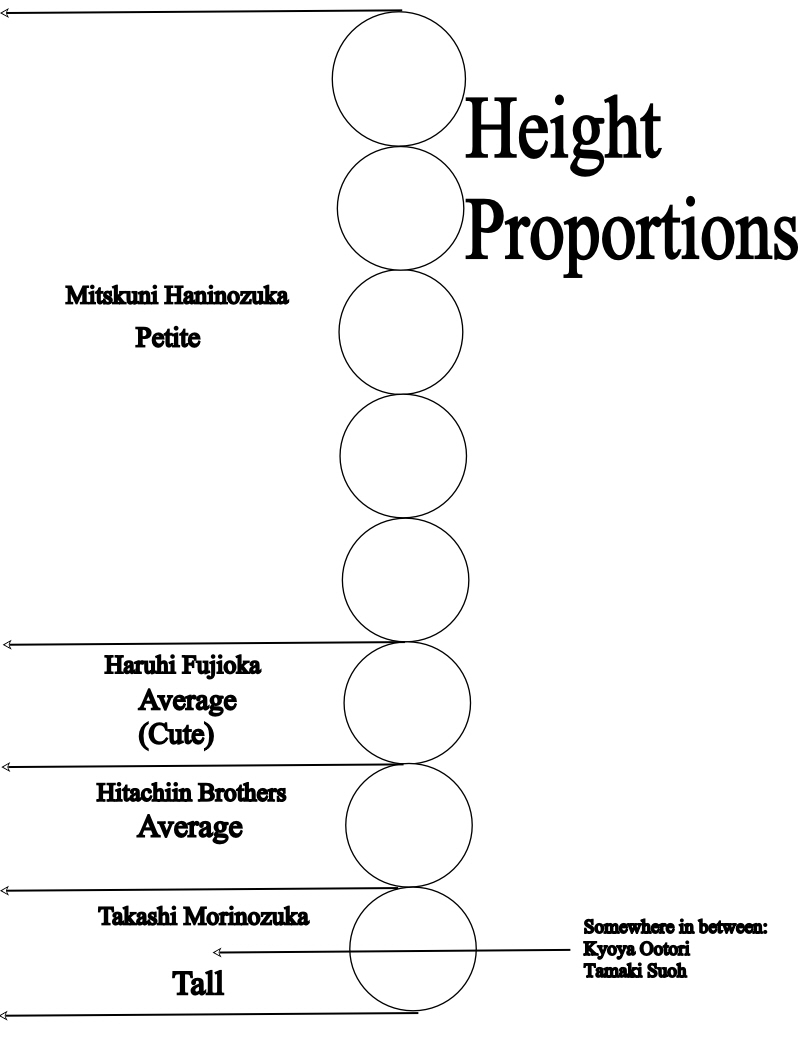 Height proportions by misty chanxx on deviantart for Size and proportion