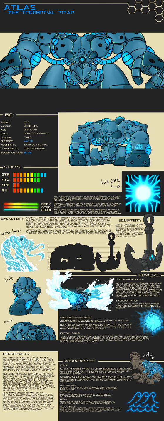Sanctum Reference: Atlas by HallowAngel