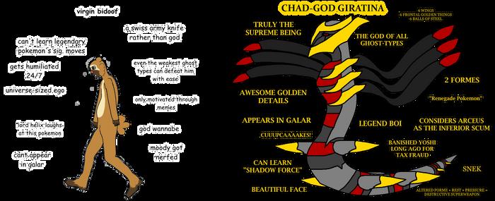 Virgin Bidoof Vs Chad God Giratina