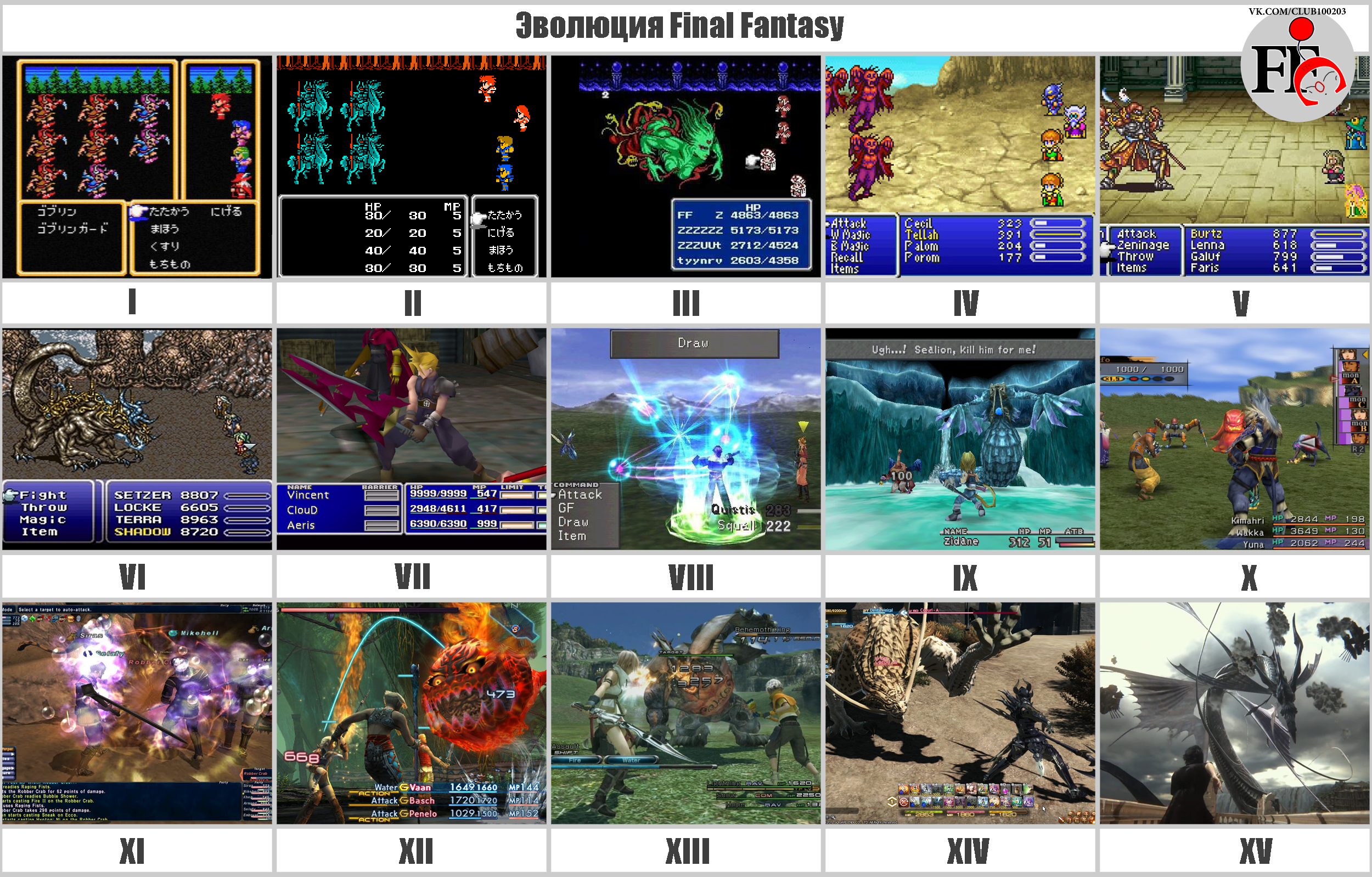 the_evolution_of_final_fantasy_by_ffrussia-d7gbek2.png