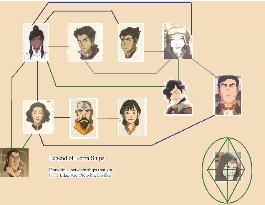 My LoK Shippings by Claire-Cooper