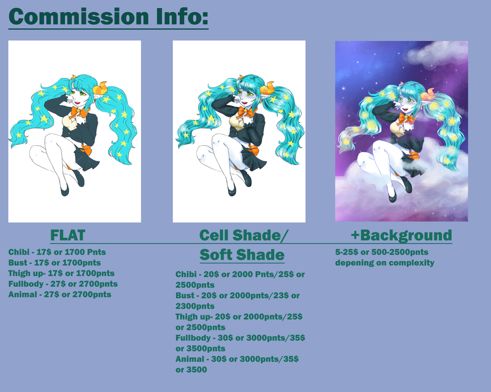 Commission Page Info by Chibiaotori
