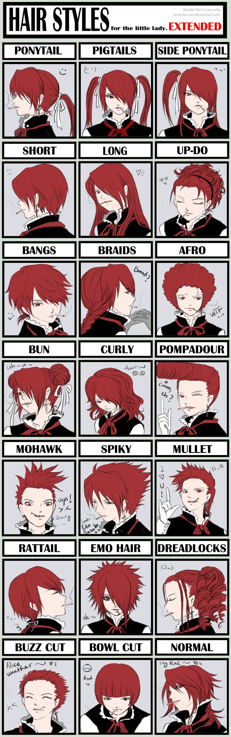 Hair Style Meme_ Ral by ZenithOmocha