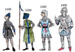 Development of knights