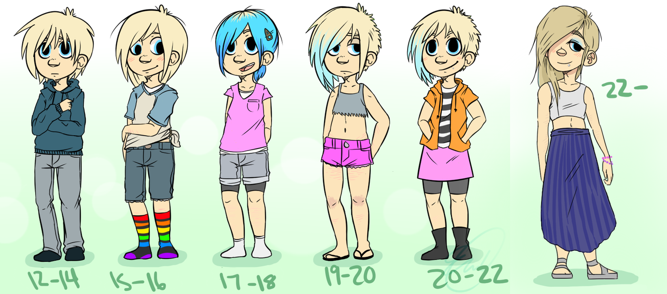 Tyler Style Timeline by avaKados