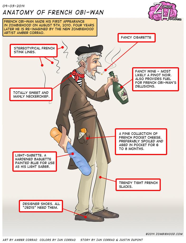 Anatomy of French Obi-Wan by manosa86