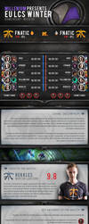 Infographic League of Legends Millenium gaming by DeKey-s